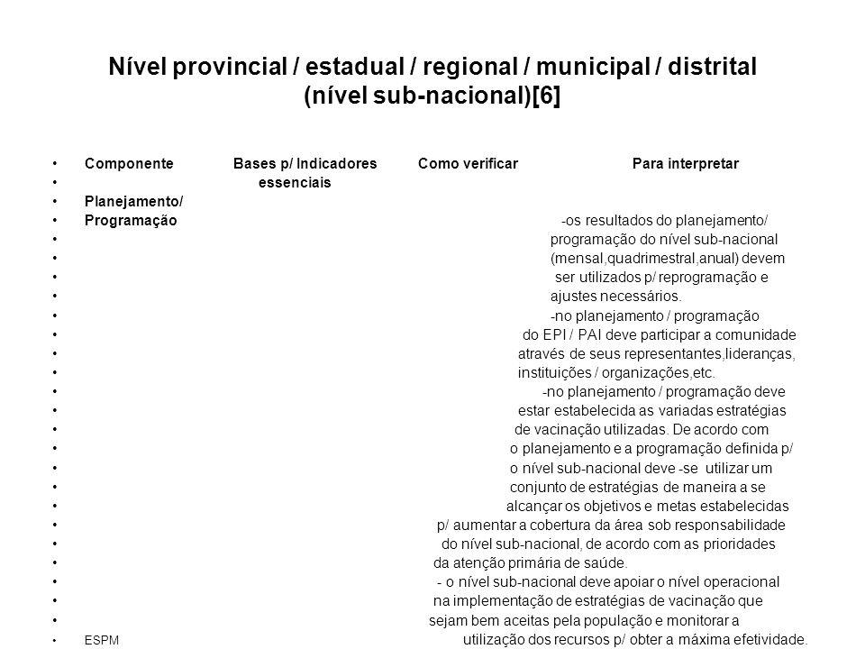 Nível provincial / estadual / regional / municipal / distrital (nível sub-nacional)[6]